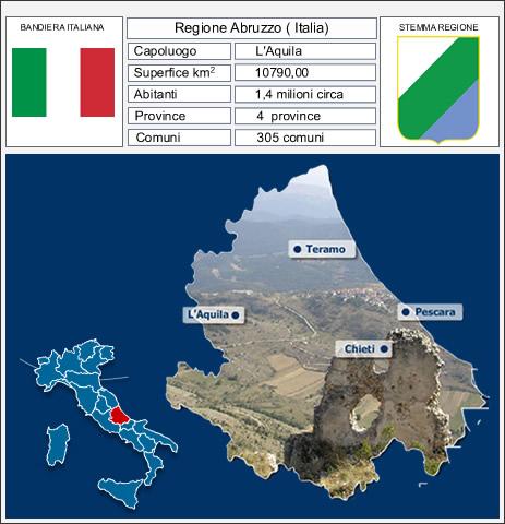 Centro Disintossicazione da Metadone Abruzzo