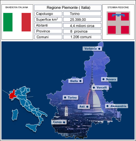 Centro Disintossicazione da Metadone Piemonte
